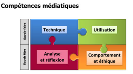 CompetenceMediatique2